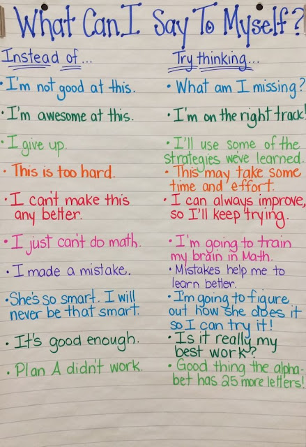 3rd Grade Thoughts: Our Growth Mindset Class-Created Anchor Chart