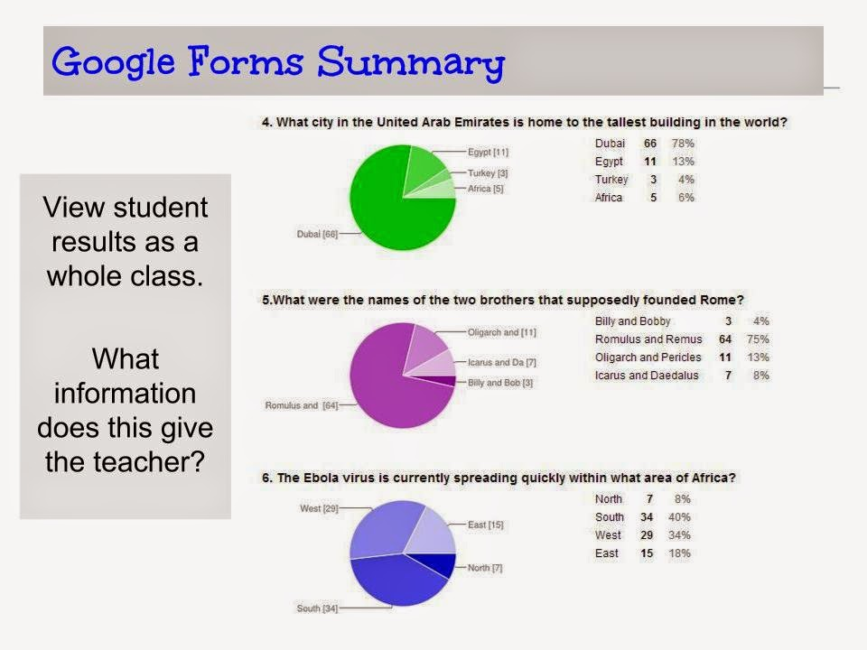 wwwatanabe: Formative Assessment and Google Forms