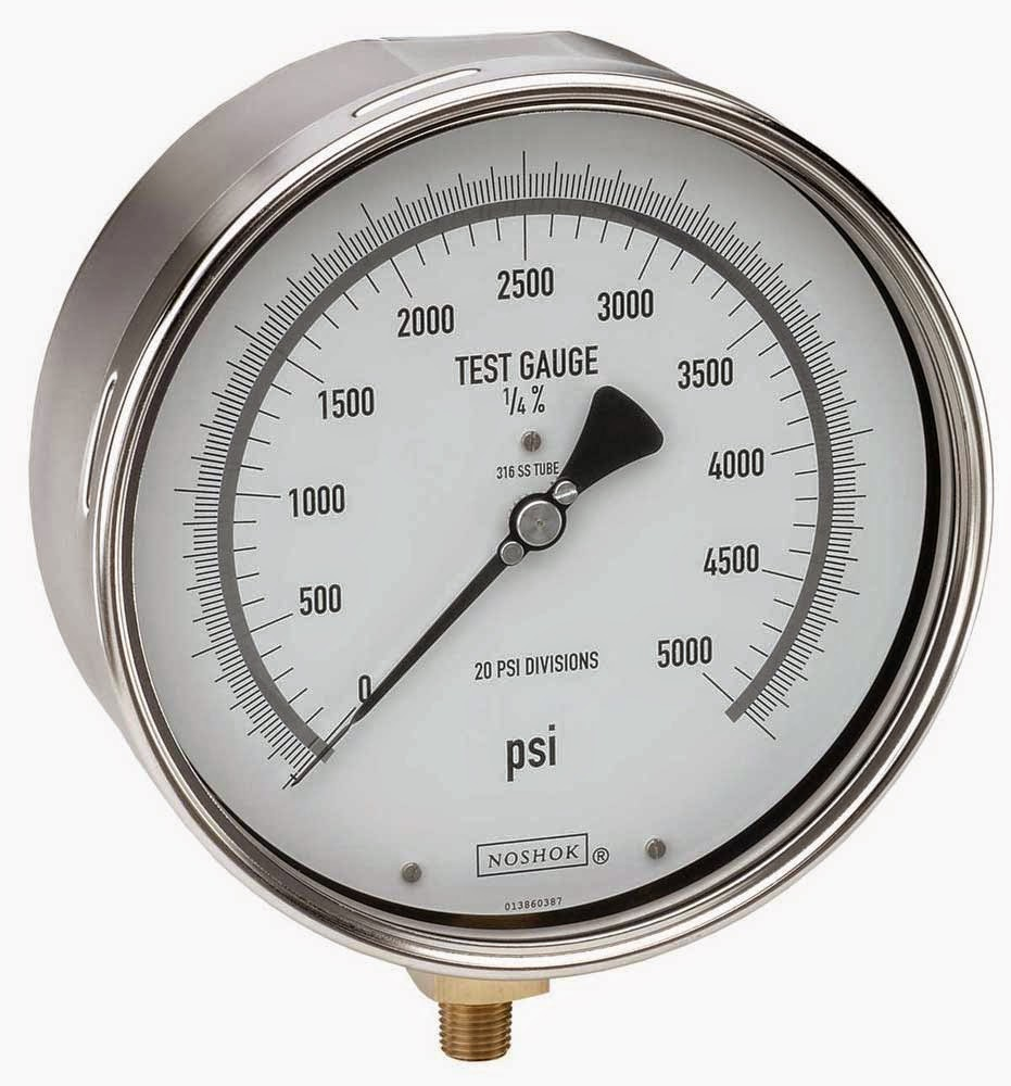 Life of an Educator: 5 ways to gauge student engagement