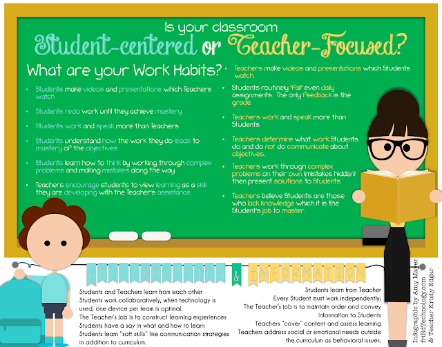 friEdTechnology: Do You Have a Student-Centered or Teacher-Focused Classroom? [Infographic]