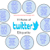 11 Great Twitter Etiquettes Teachers should Know         ~          Educational Technology and Mobile Learning