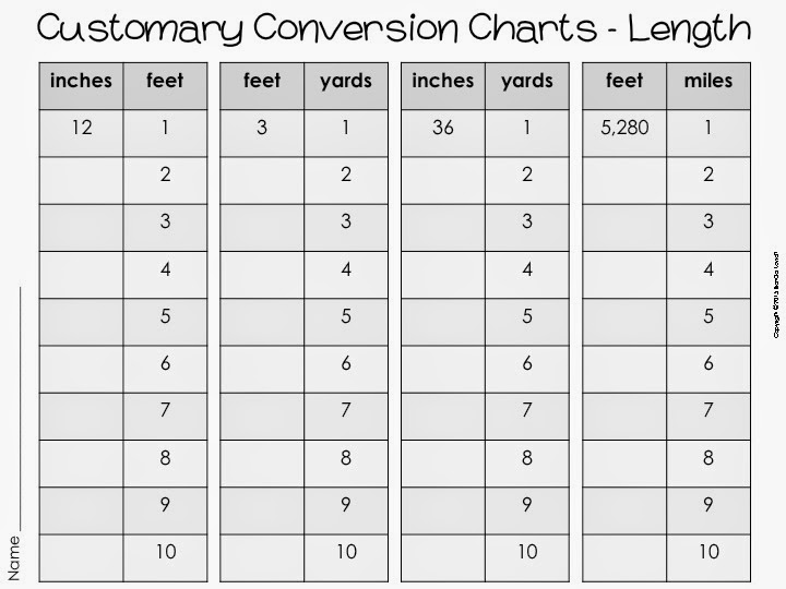 Teaching . . . Seriously: Customary Conversions