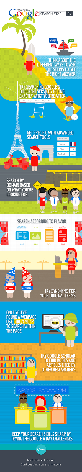 Free Technology for Teachers: Great Google Search Strategies Every Student Can Use - Infographic