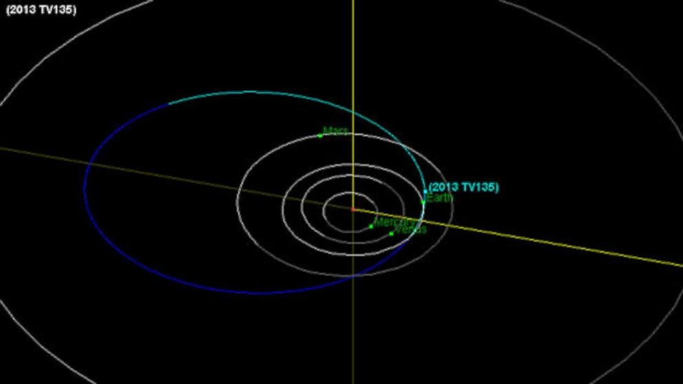 Asteroid Seen on Collision Course With Earth