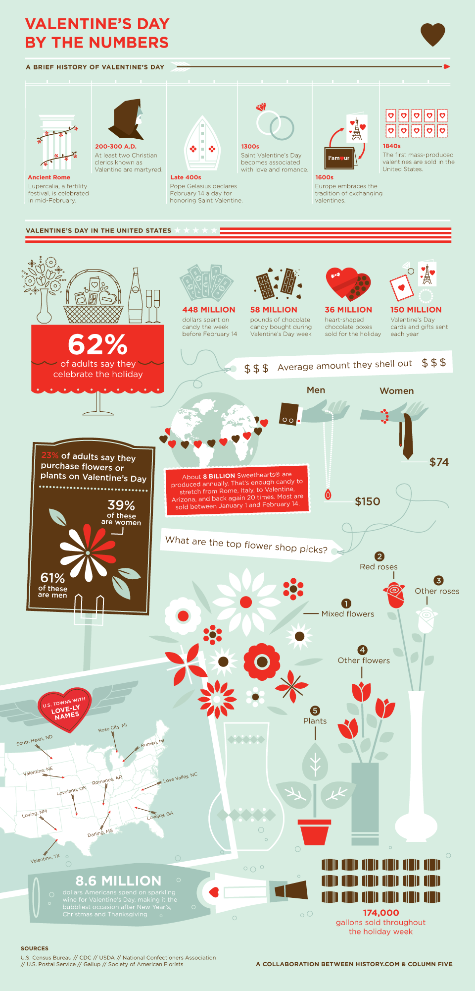 http://cdn.history.com/sites/2/2014/01/History-Valentines-final-v3.png