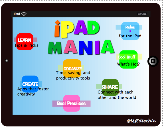 Great Apps for kids, Best Free Apps for Kids, iPad Guidel... by Mrs. Brown