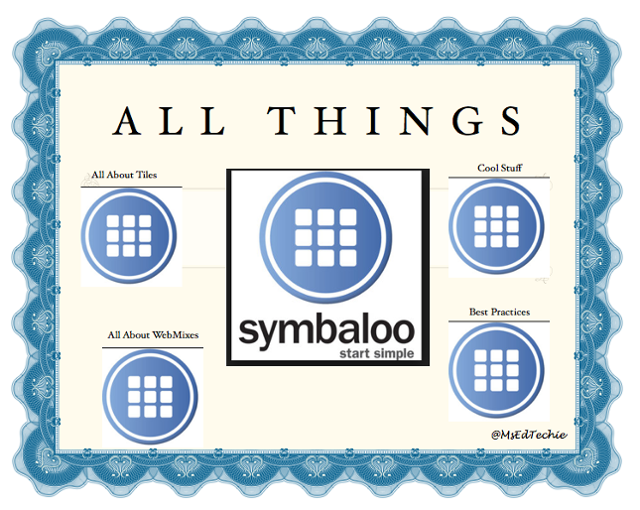All Things Symbaloo by Mrs. Brown