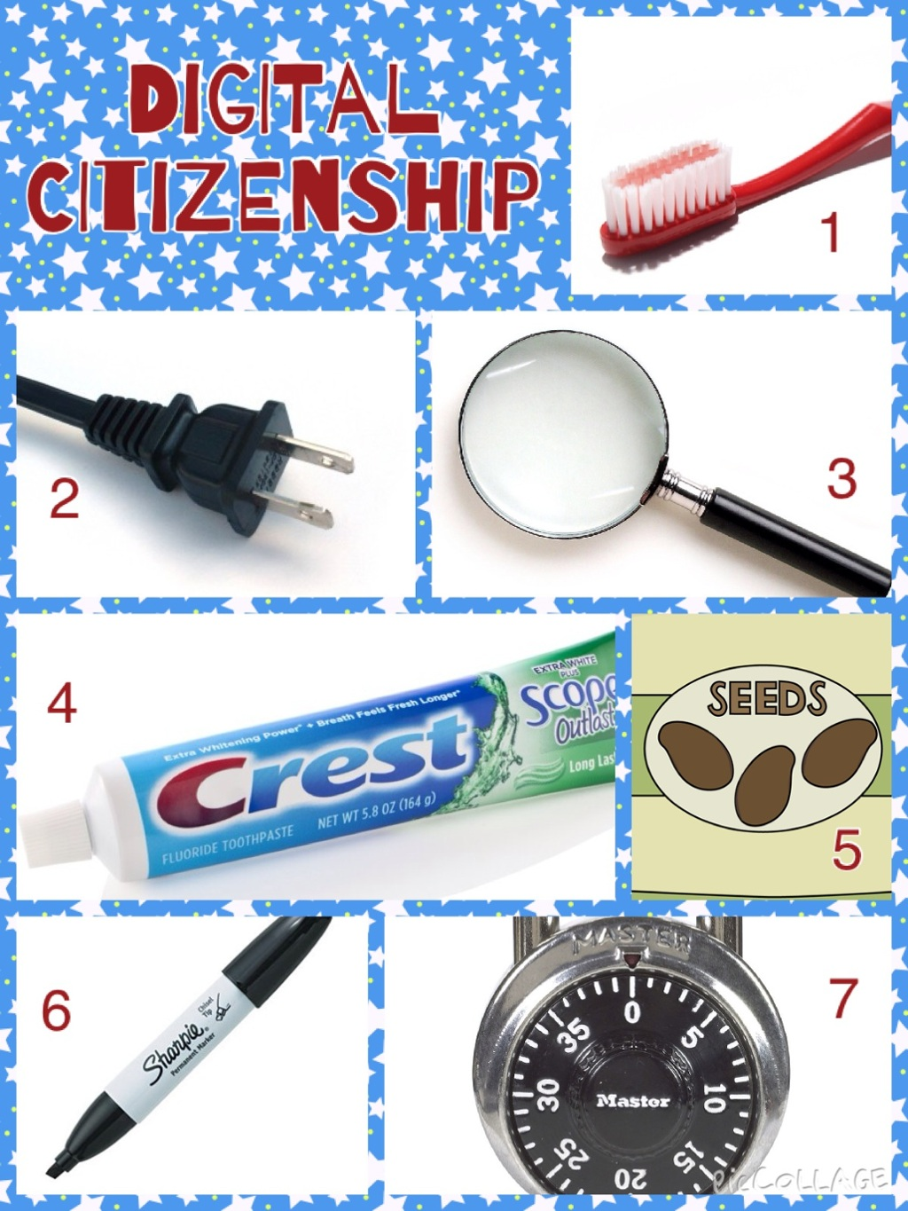 Digital Citizenship Series Circuit Thinglink Survival Kit By K Lowden