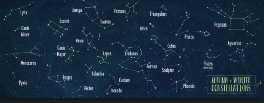 The Constellations by Sofia.Ram