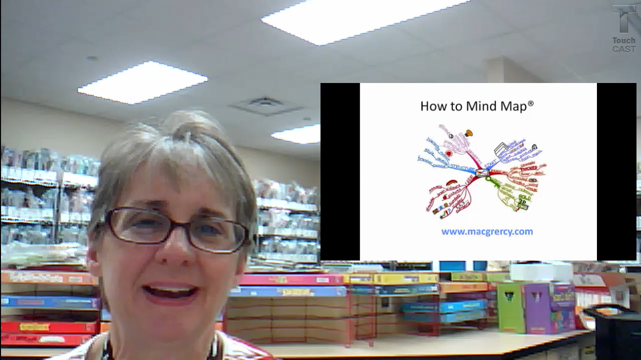 Mind Mapping for Research