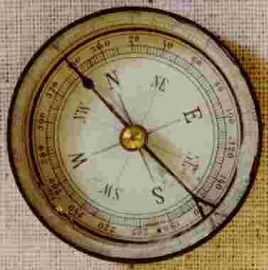 How Does a Compass Work
