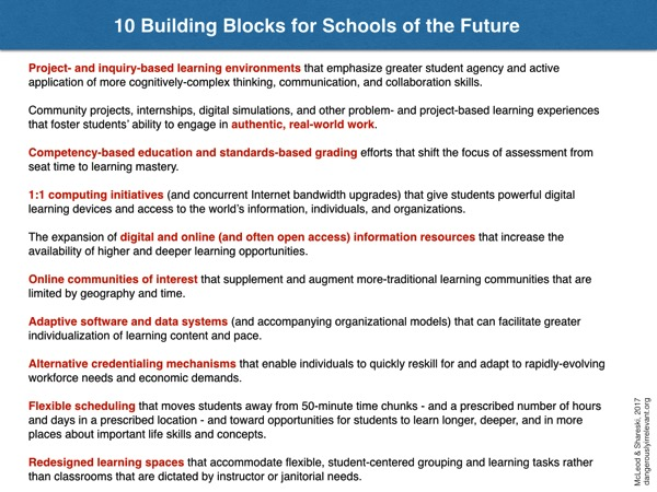 10 building blocks for the future of schools