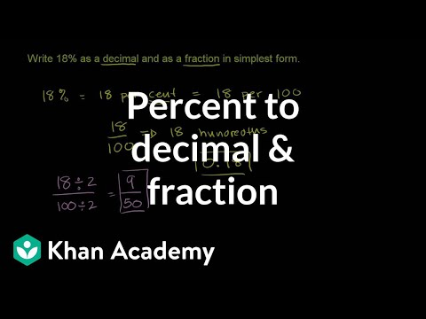 Converting percent to decimal and fraction