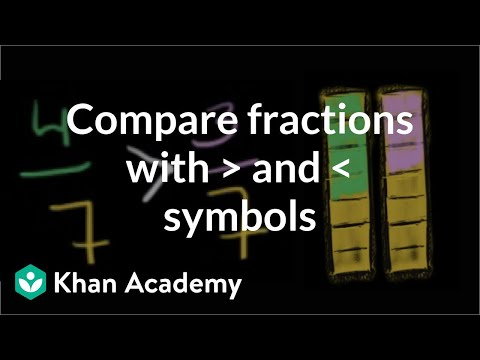 Comparing fractions with > and < symbols
