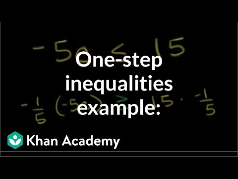 Multiplying and dividing with inequalities example