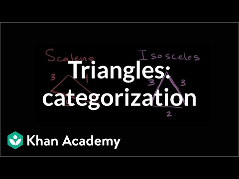 Classifying triangles 1