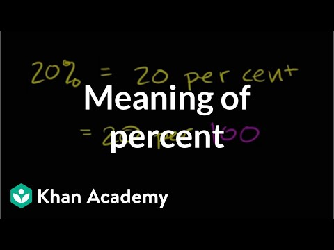 The meaning of percent