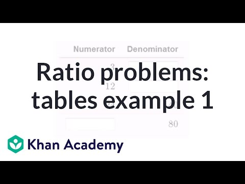 Solving ratio problems with tables example 1