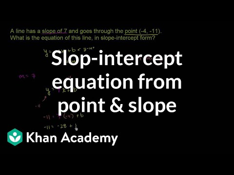 Finding a linear equation given a point and slope
