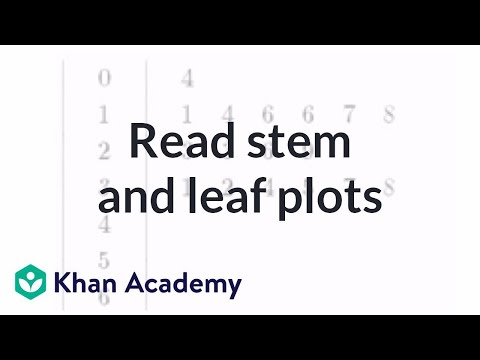Reading stem and leaf plots