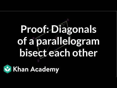 Proof: The diagonals of a parallelogram bisect each other (and conversely)