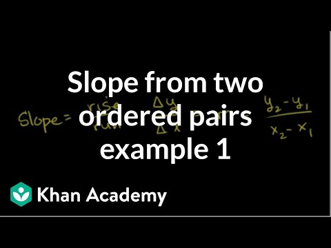 Worked example: slope from two points