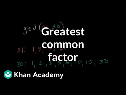 Greatest common factor examples