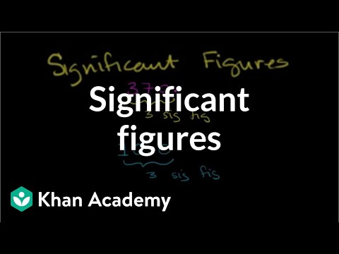 Intro to significant figures