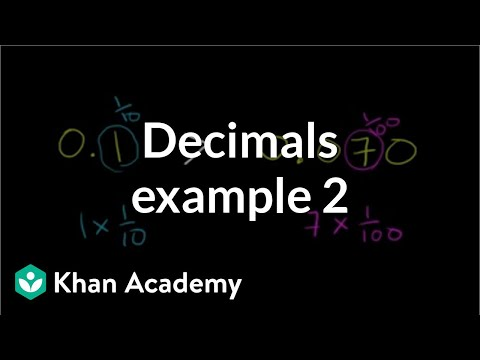 Comparing decimals example 1
