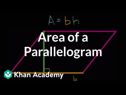 Area of parallelograms intuition