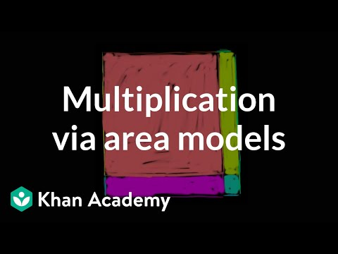 Multiplying: understanding by using area models
