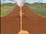 Understanding Volcanoes: Lava Flow : Video : Discovery Channel