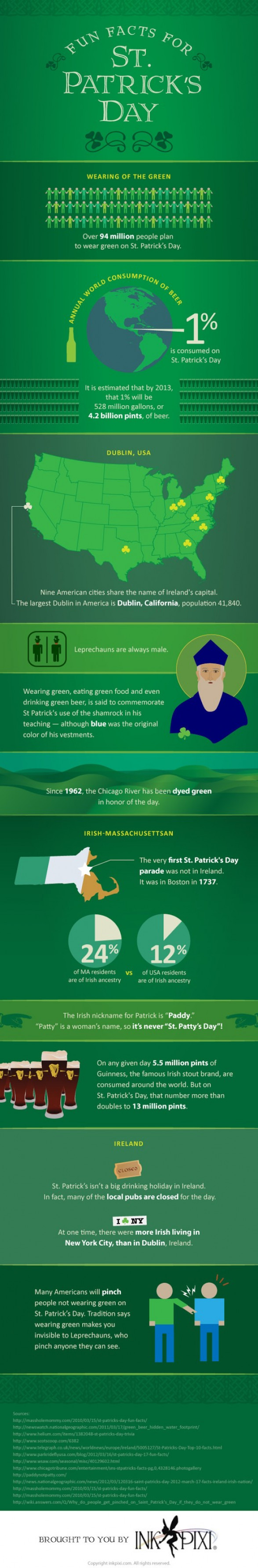 The Best Sites For Learning About St. Patrick's Day (& April Fools Day)