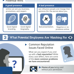 Managing  Your Personal E-Reputation | Visual.ly
