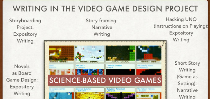 Infuse Writing Standards into Video Game Design