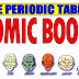 Free Technology for Teachers: The Periodic Table of Comic Books