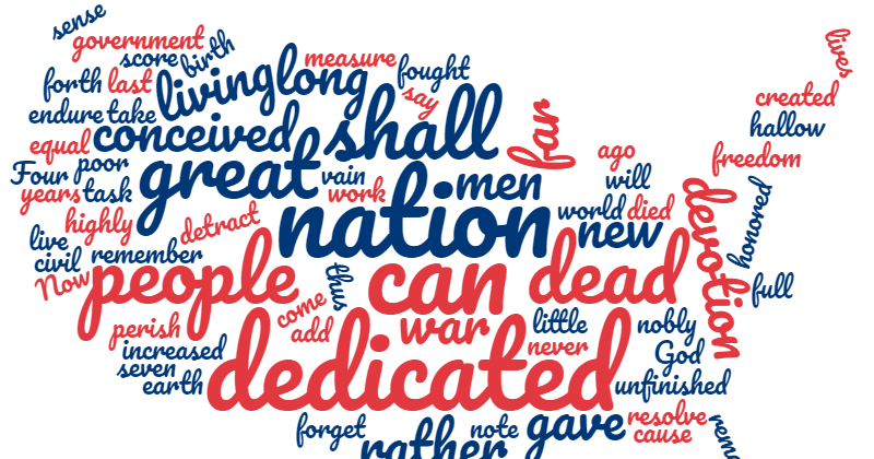 Seven Good Tools for Creating Word Clouds