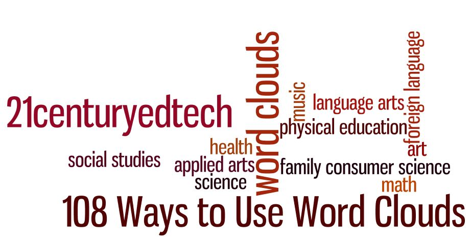108 Ways to Use Word Clouds in the Classroom...Word Clouds in Education Series: Part 2