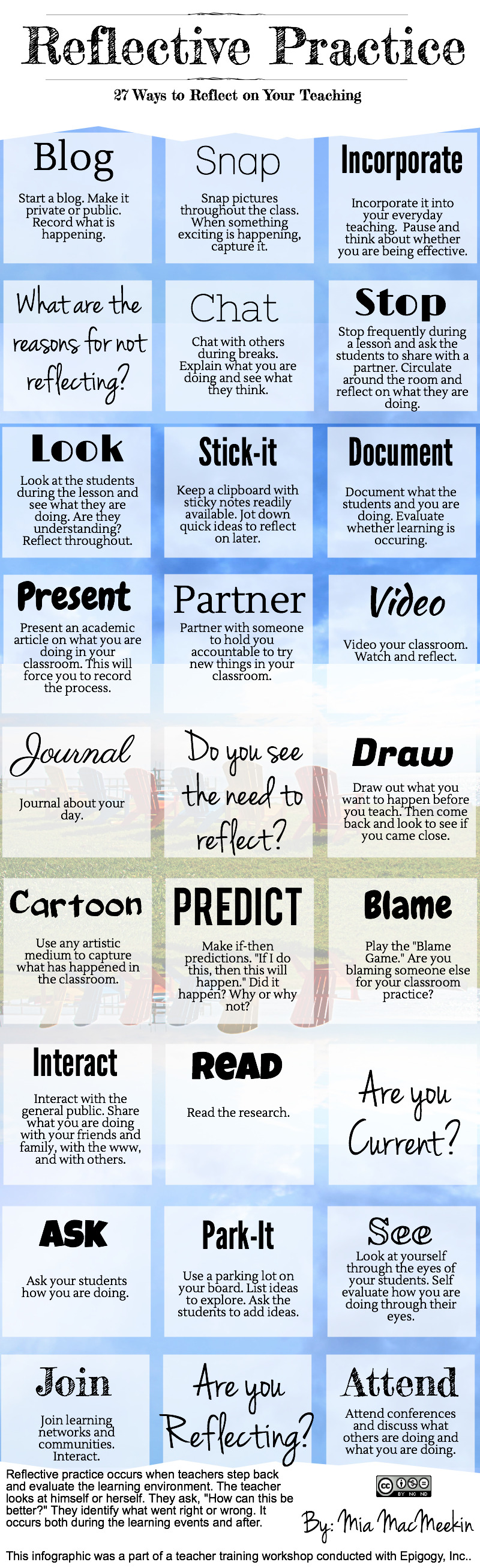 27 Ways to Improve your Teaching through Reflective Practice