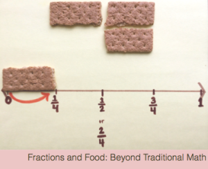 Fractions with Food: Hands on Math