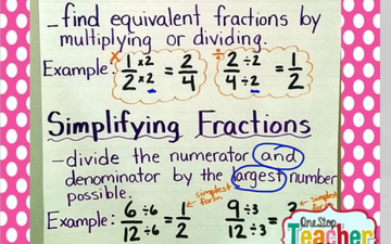 Equivalent Fractions | Educreations