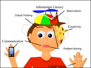 The 21st century classroom – where the 3 R's meet the 4 C's!