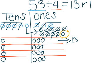 Place value Disk Division | Educreations