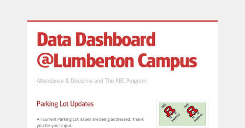 Data Dashboard @Lumberton Campus