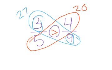 Comparing Fractions | Educreations
