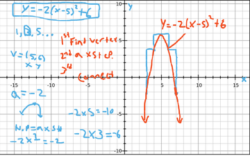 Step pattern graphing | Educreations