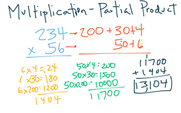 Multiplication-Partial Product | Educreations