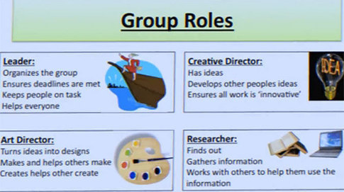 roles in groups essay View full essay group roles in organizational communication susan a simonson a group can be defined as two or more individuals that interact with each other for various reasons the members of the group may or may not be interdependent on each other.