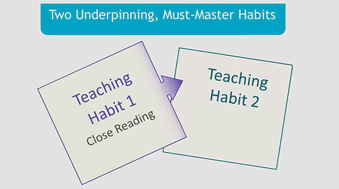 Developing Common Core Habits