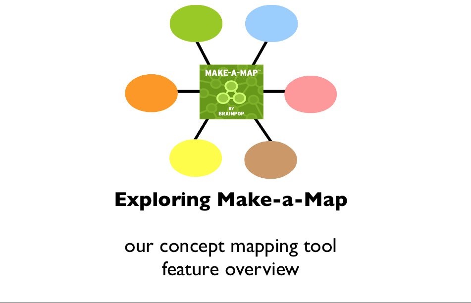 Make-a-Map: Our Concept Mapping Overview Video | BrainPOP Educators